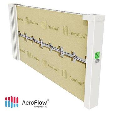 AeroFlow Elektroheizung MAXI 2450